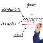 Erfolgreiches Unternehmen durch die richtigen Kundengruppierung
