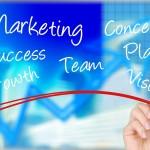 Für jedes Unternehmen die richtige Marktstrategie